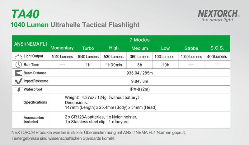 Spezifikationen TA40